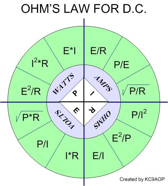 ohms law diagram