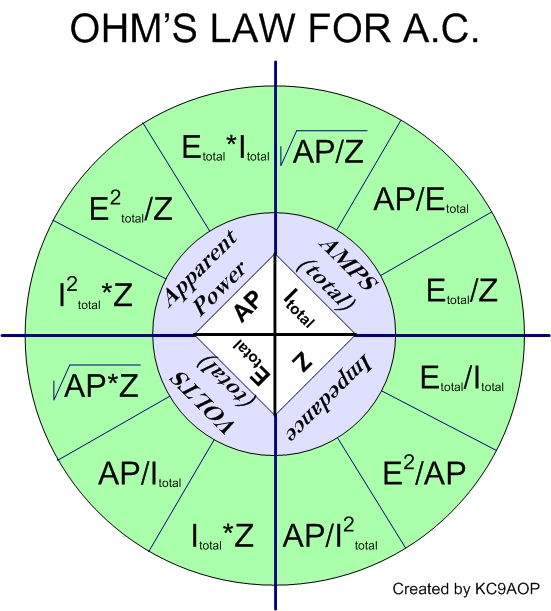 Ohm's Law Calculations With Power